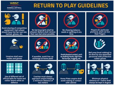 WBSC issues guidelines for a safe return of baseball/softball activity in new COVID-19 world