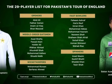 PCB announces 29-member squad for England tour